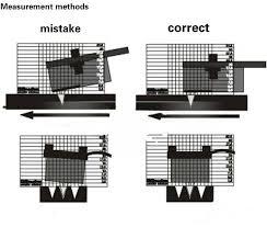 Výsledek obrázku pro vta azimuth šablona